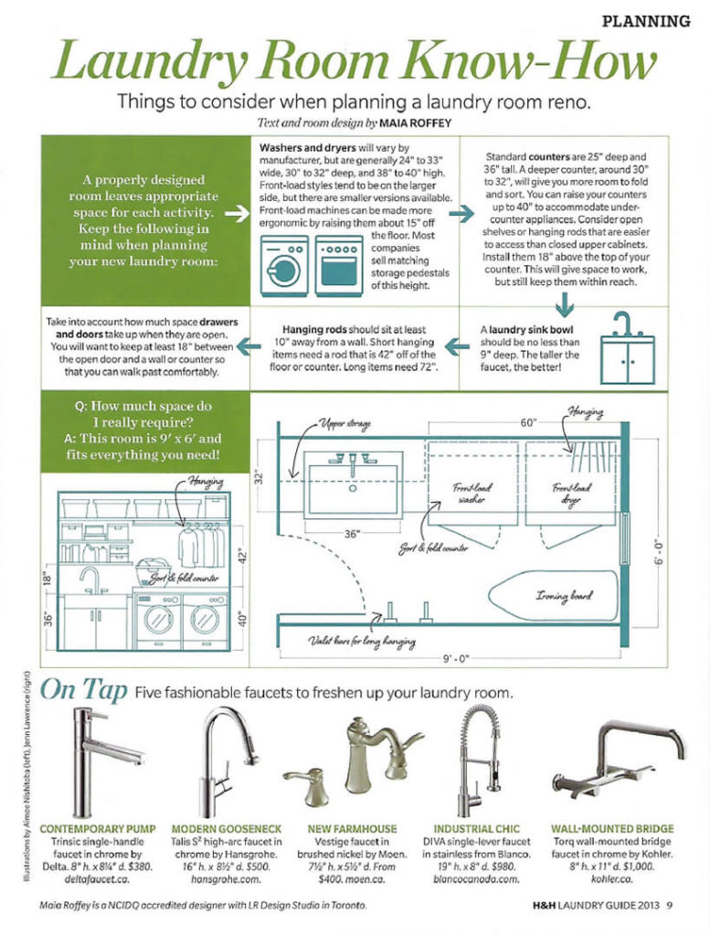 House & Home, Spring 2013, Laundry Guide p9